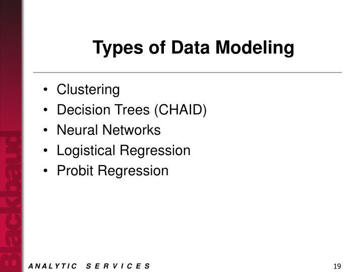 Types of Data Modeling