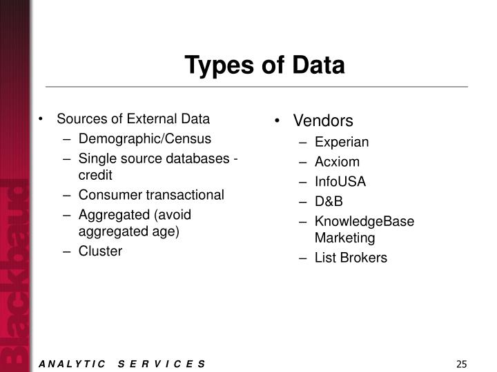 Sources of External Data
