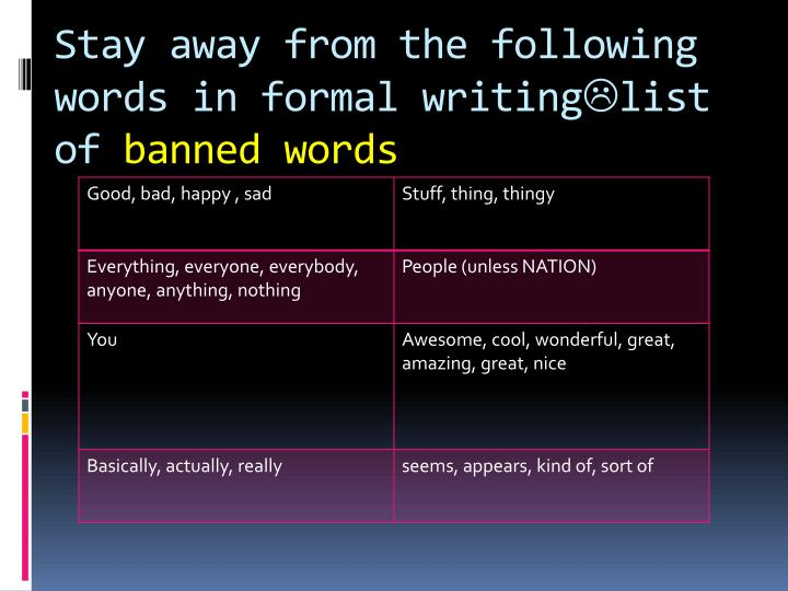 Stay away from the following words in formal writing
