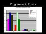 programmatic equity3