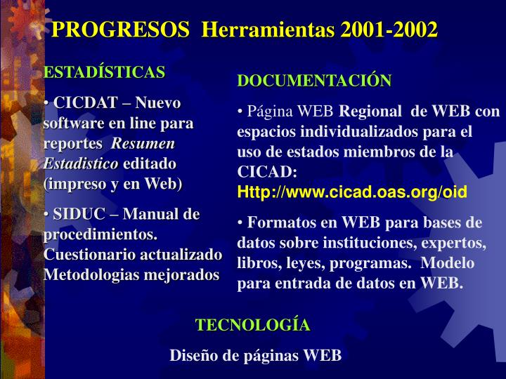 PROGRESOS  Herramientas 2001-2002