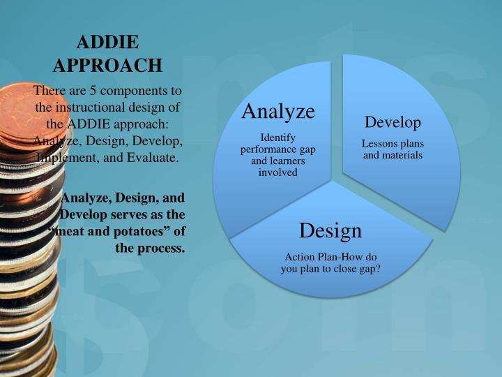Addie approach