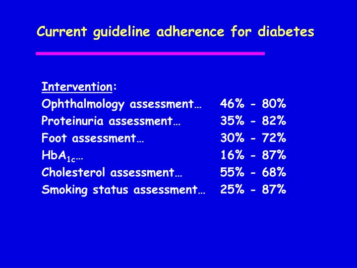 Current guideline adherence for diabetes