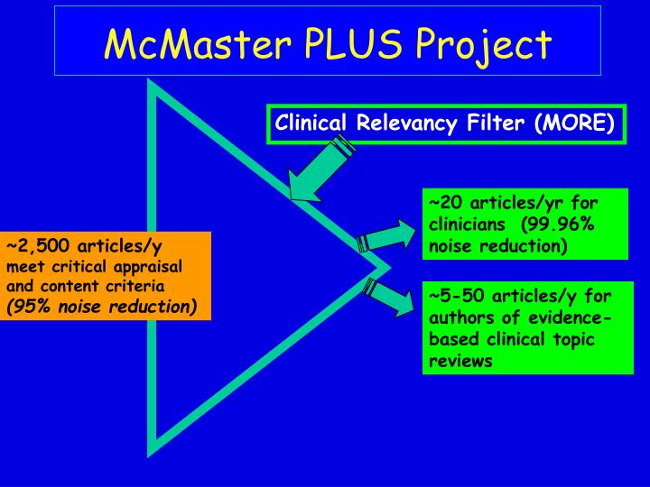 Clinical Relevancy Filter (MORE)