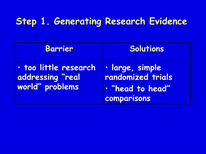 Step 1. Generating Research Evidence