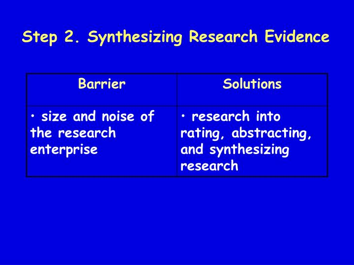 Step 2. Synthesizing Research Evidence