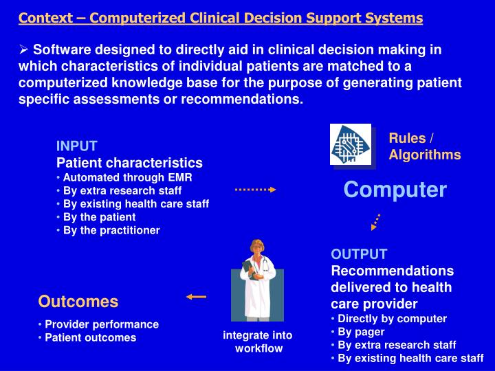 Context – Computerized Clinical Decision Support Systems