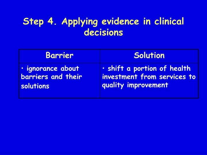 Step 4. Applying evidence in clinical decisions