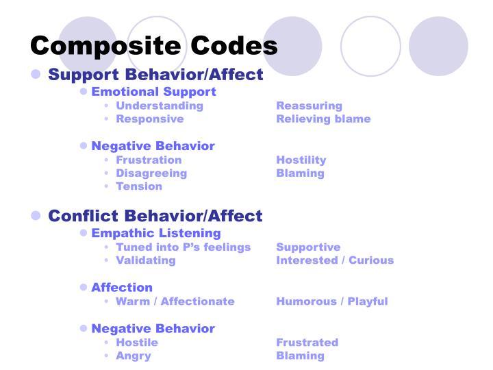 Composite Codes