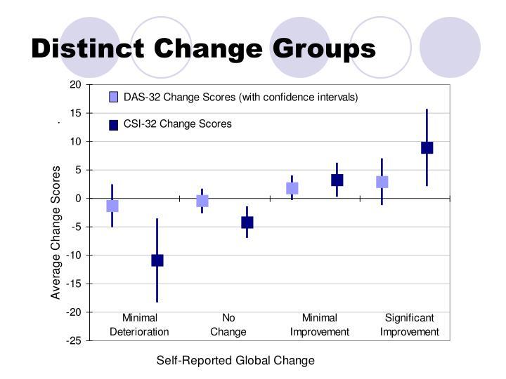 Distinct Change Groups
