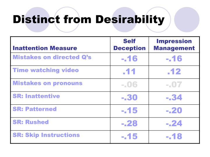 Distinct from Desirability