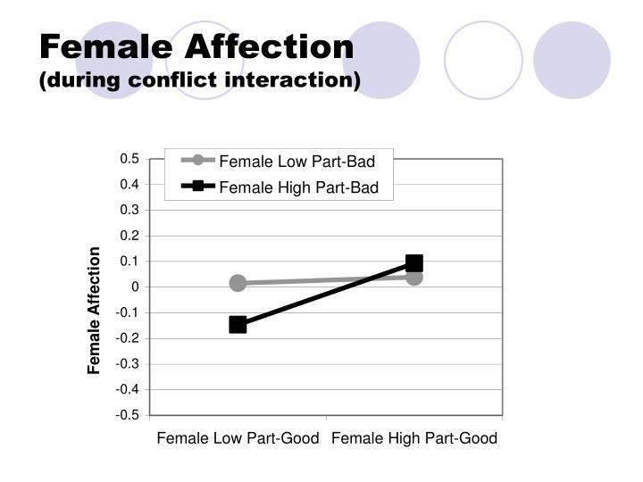 Female Affection