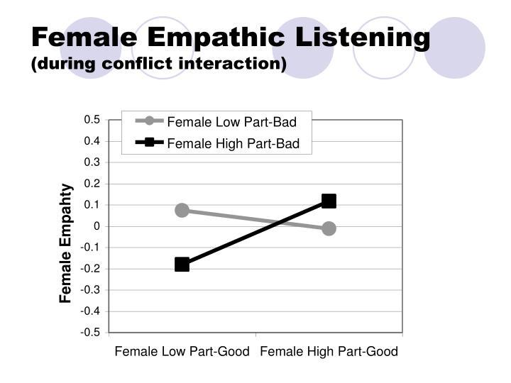 Female Empathic Listening