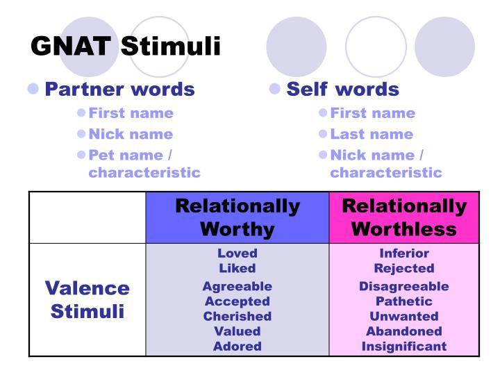 Partner words