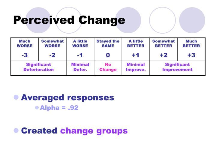 Perceived Change