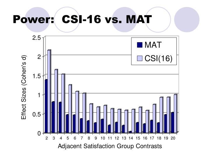Power:  CSI-16 vs. MAT