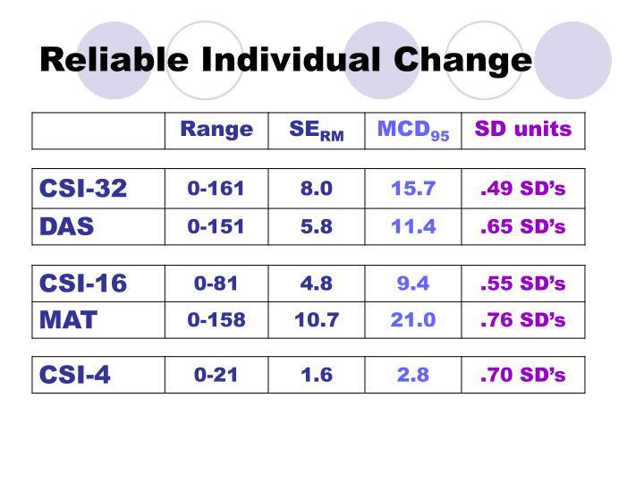 Reliable Individual Change