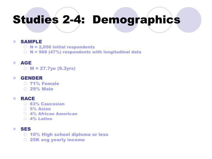 Studies 2-4:  Demographics