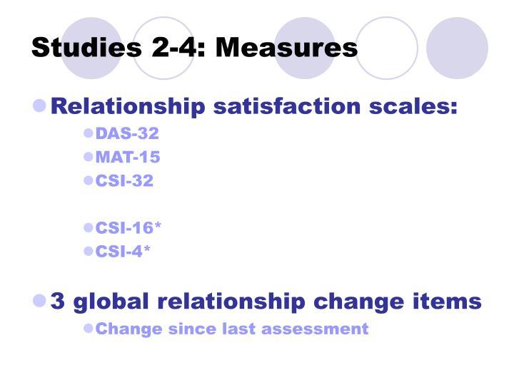 Studies 2-4: Measures