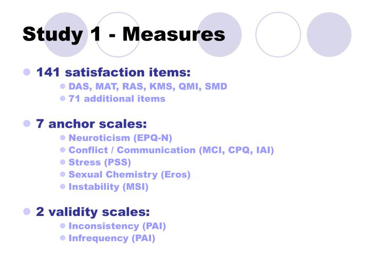Study 1 - Measures