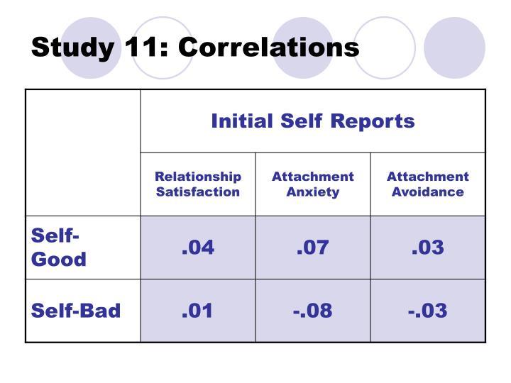 Study 11: Correlations