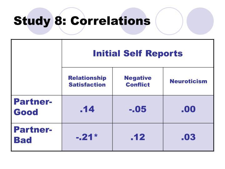 Study 8: Correlations