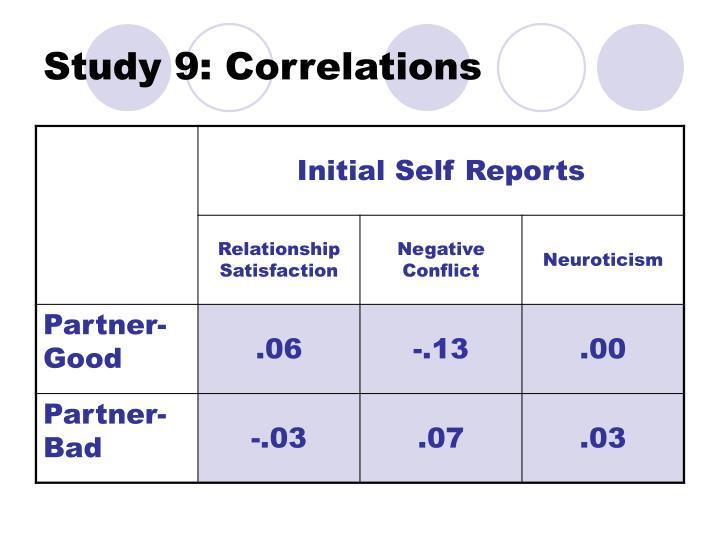Study 9: Correlations