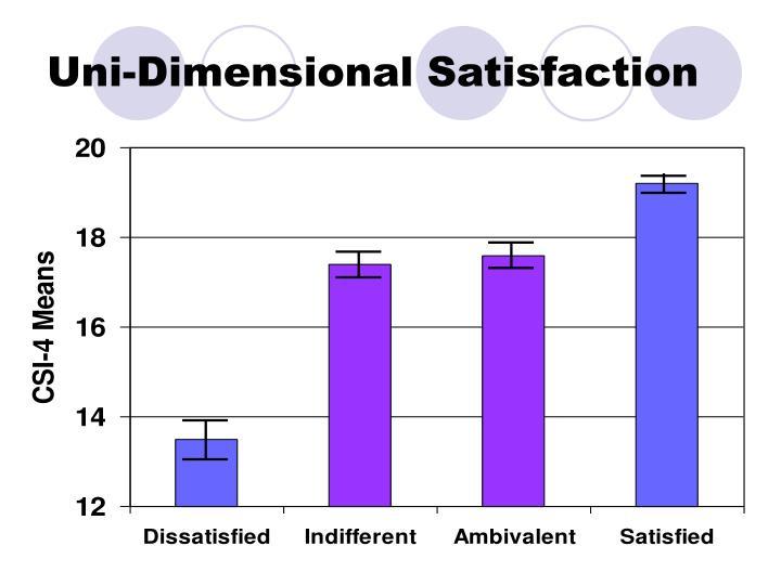Uni-Dimensional Satisfaction
