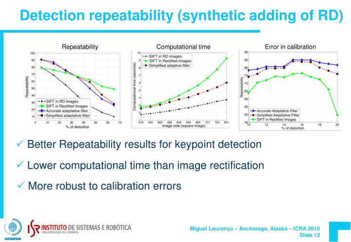Detection repeatability (synthetic adding of RD)