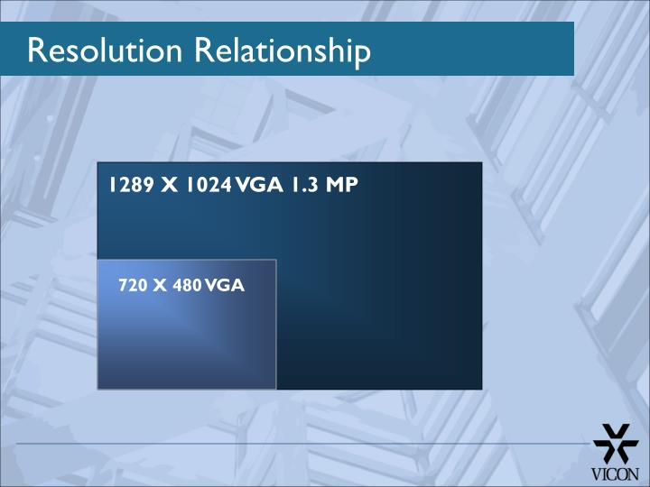 1289 X 1024 VGA 1.3 MP