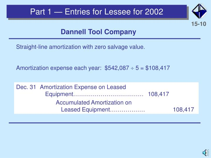 Part 1 — Entries for Lessee for 2002