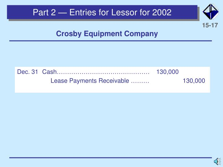 Part 2 — Entries for Lessor for 2002