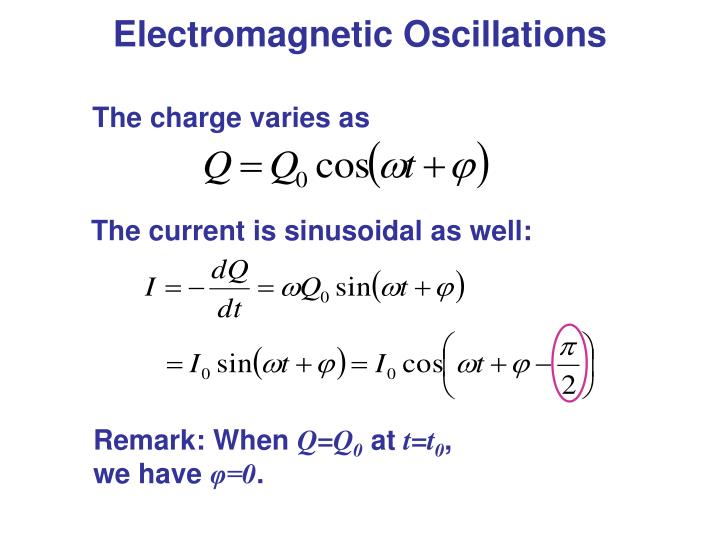 Electromagnetic Oscillations