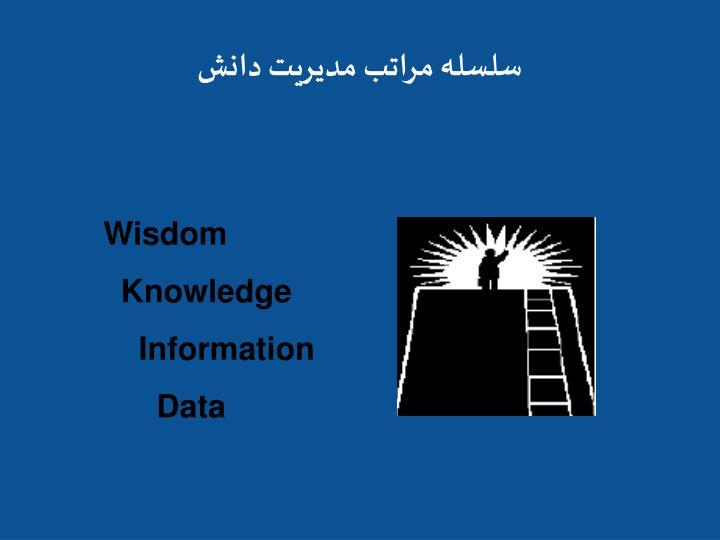 سلسله مراتب مدیریت دانش