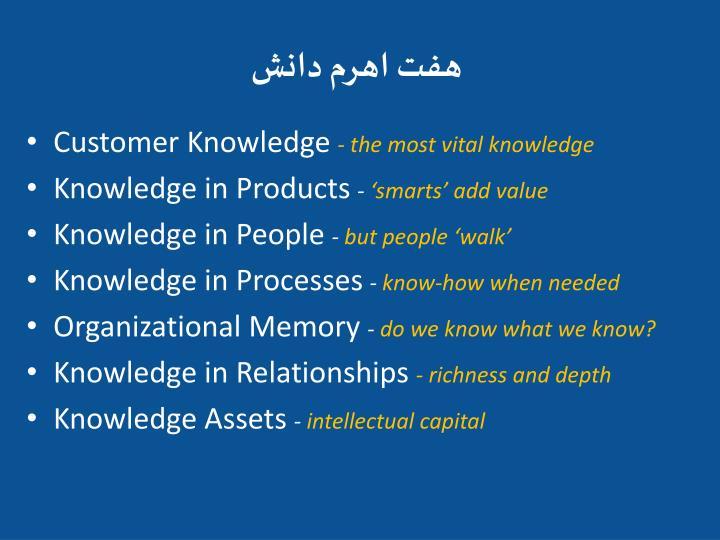 هفت اهرم دانش