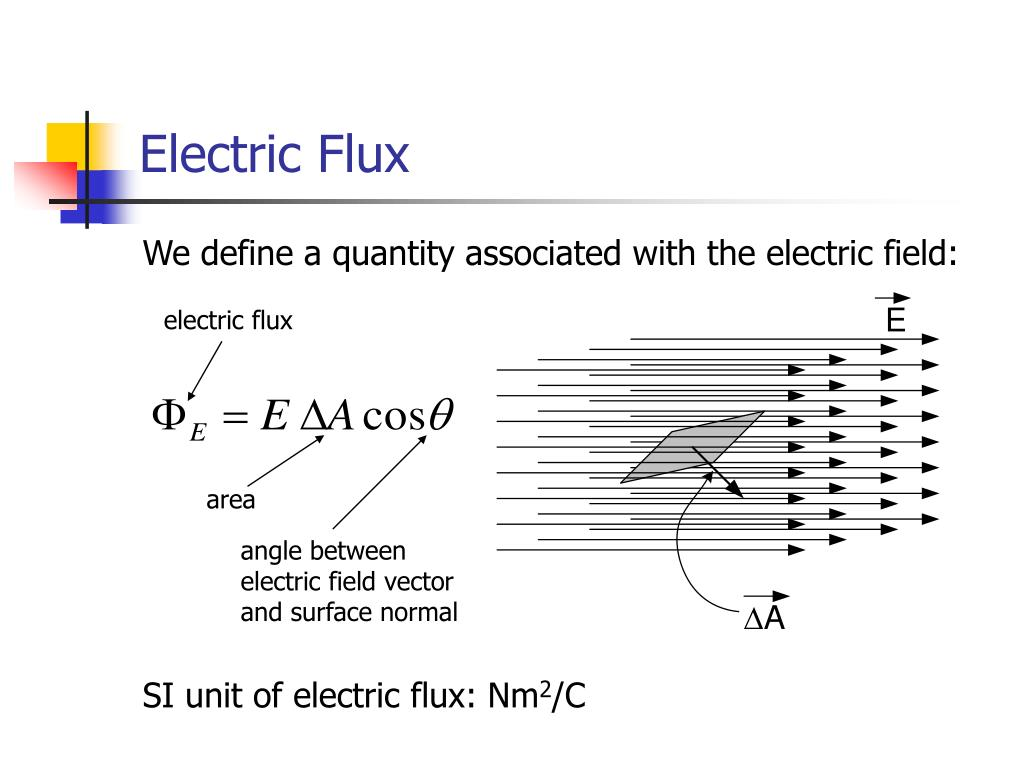 PPT - Chapter 18: Electric Forces and Fields PowerPoint