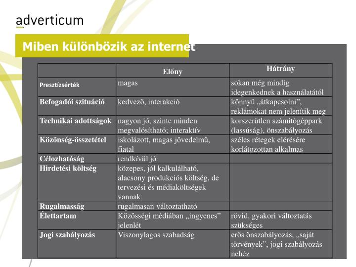Miben különbözik az internet