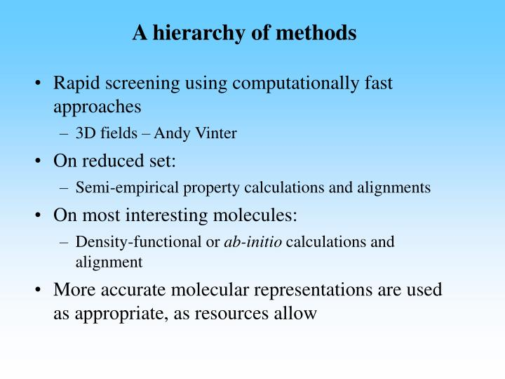 A hierarchy of methods