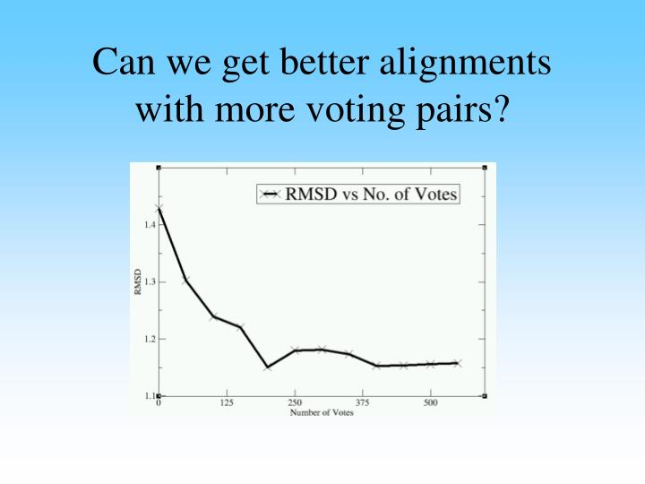 Can we get better alignments with more voting pairs?