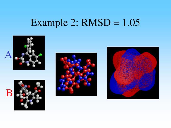 Example 2: RMSD = 1.05