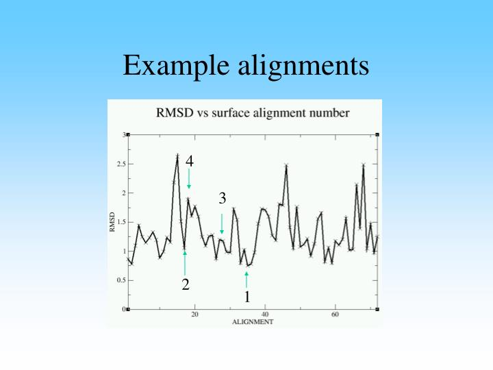 Example alignments