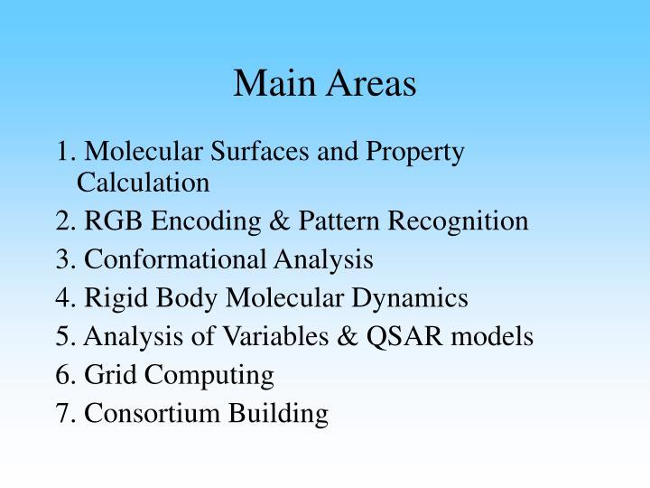 Main Areas