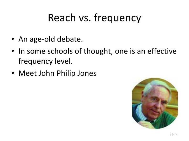 Reach vs. frequency