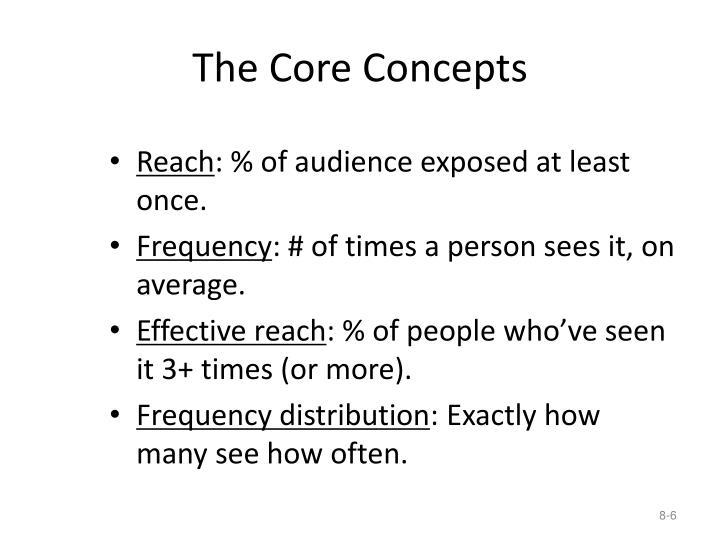 The Core Concepts