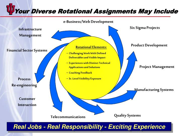 Your Diverse Rotational Assignments May Include