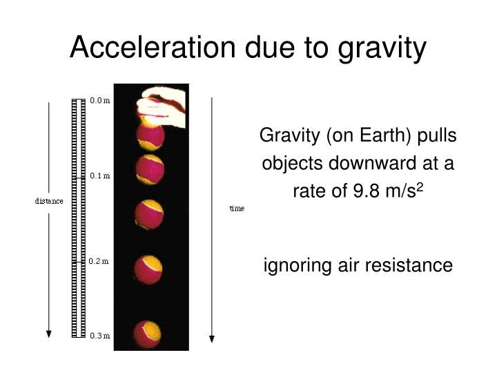 aacceleration due to gravity lab report Visualize the gravitational force that two objects exert on each other adjust properties of the objects to see how changing the properties affects the gravitational attraction.