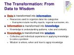the transformation from data to wisdom