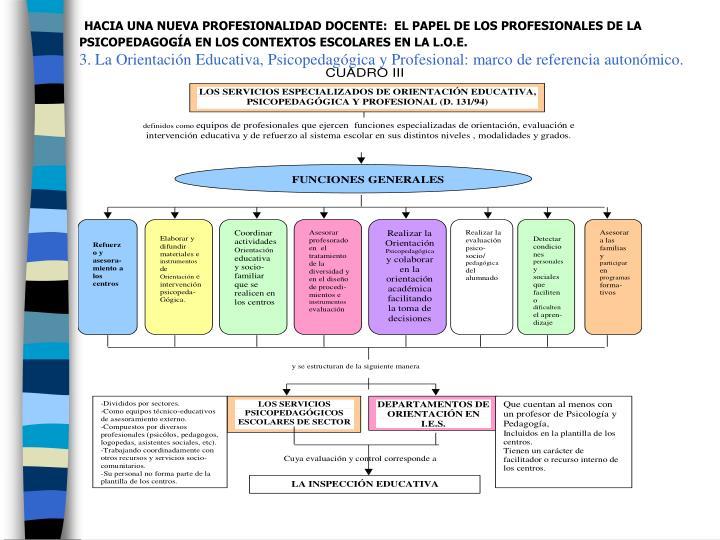 HACIA UNA NUEVA PROFESIONALIDAD DOCENTE:  EL PAPEL DE LOS PROFESIONALES DE LA PSICOPEDAGOGÍA EN LOS CONTEXTOS ESCOLARES EN LA L.O.E.