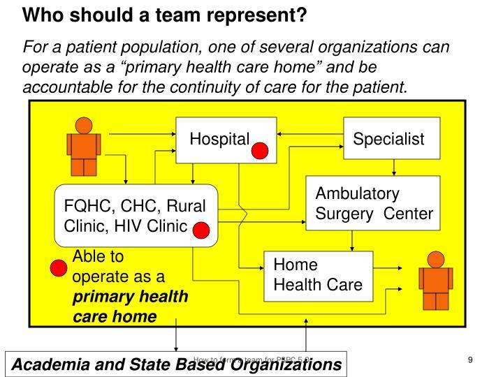 Who should a team represent?