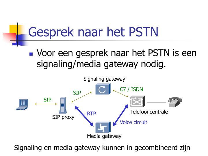 SIP proxy